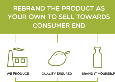 Rebrand the product as your own to sell towards consumer end